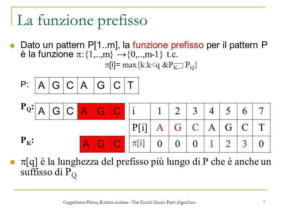 La funzione prefisso Dato un pattern P[1..m], la funzione prefisso per il pattern P è la funzione p:{1,..,m} →{0,..,m-1} t.c.